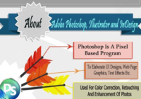 Adobe Photoshop Vs Illustrator Vs InDesign